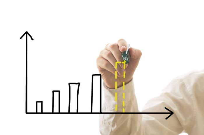 Como medir o aprendizado usando o método de Kirkpatrick